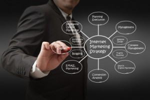 Is Website Marketing Important?