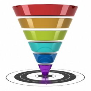 the inbound marketing funnel