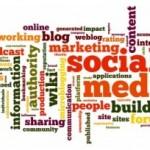 marketingwords