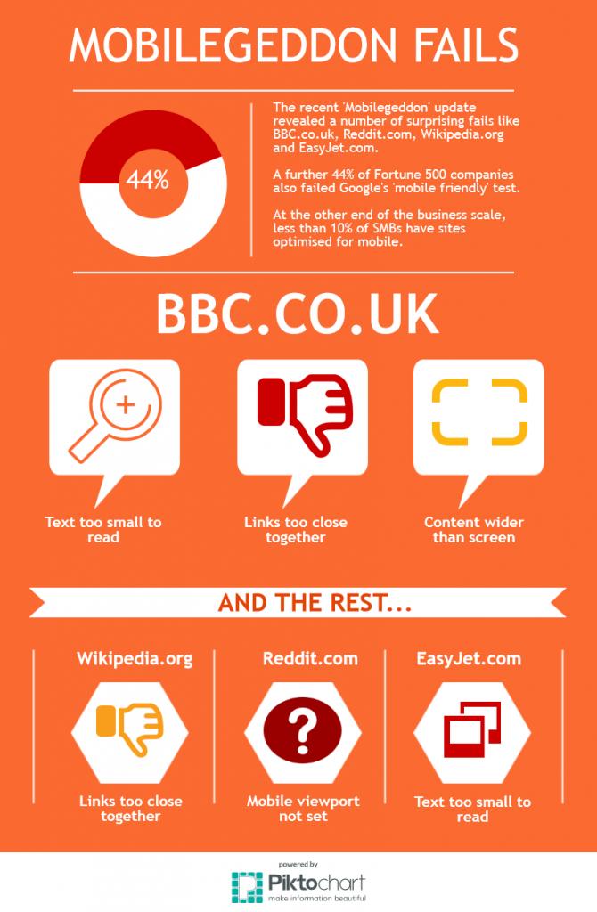 Mobilegeddon_Infographic