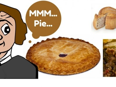 Digital Marketing Pie