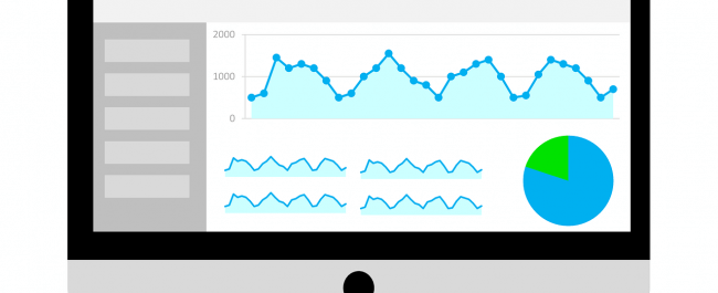 using an analytics tool such as Google Analytics will help you really inderstand how your website is performing